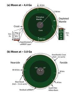 moon_interior
